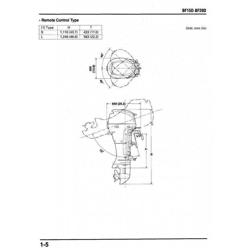 manuel honda bf15d bf20d rh engine manual com Honda Manual Transmission Fluid 1997 Honda Accord Manual