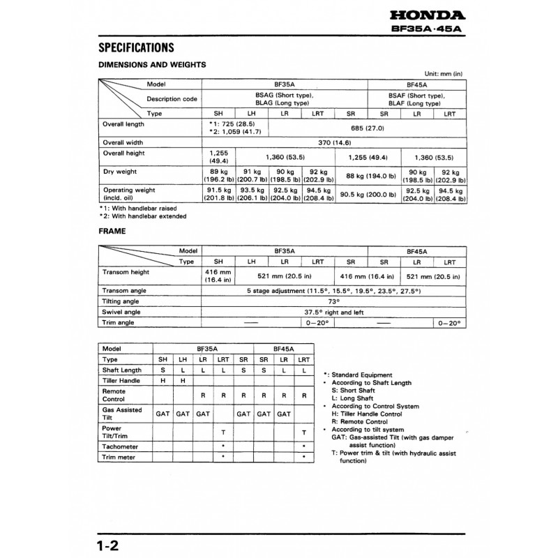 hondabf50a outboard engine manual in english