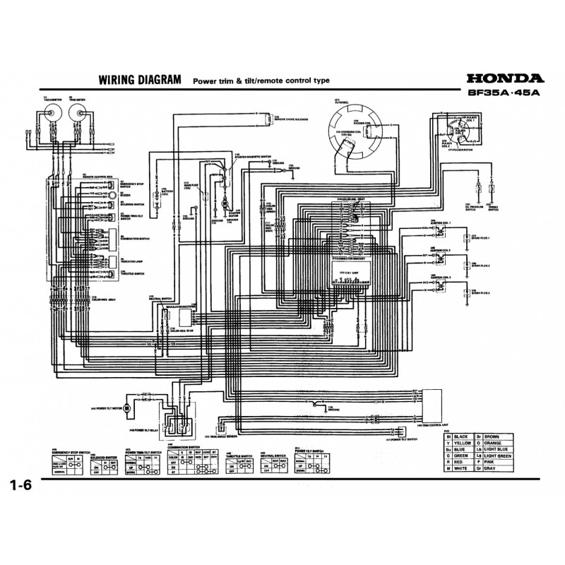 honda bf50 wiring diagram - wiring diagram and schematic honda bf50 wiring diagram