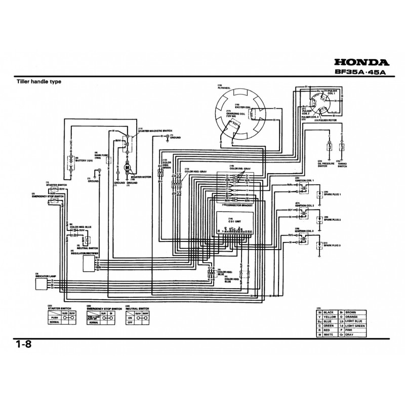 honda bf50a wiring diagram honda design diagram wiring