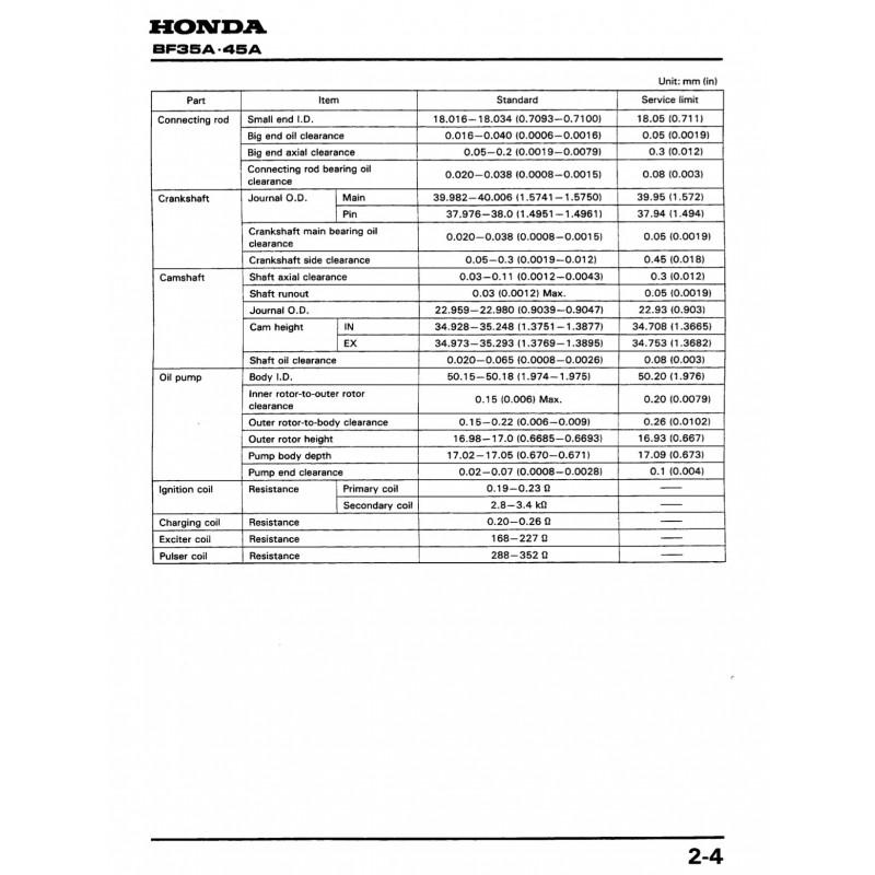 manuel honda bf40a bf50a rh engine manual com Honda Motorcycle Service Manual PDF Honda Service Manual PDF