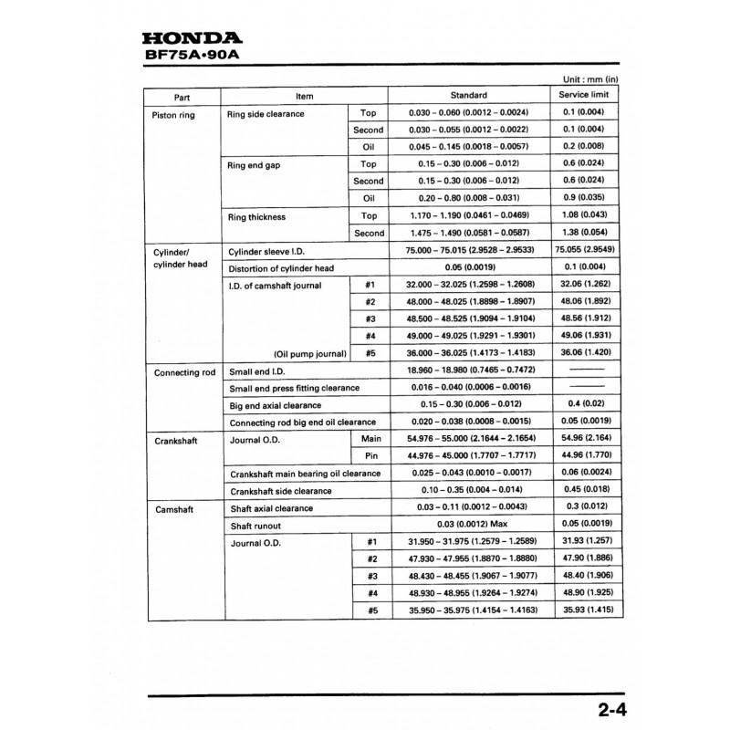 manuel honda bf75a bf90a