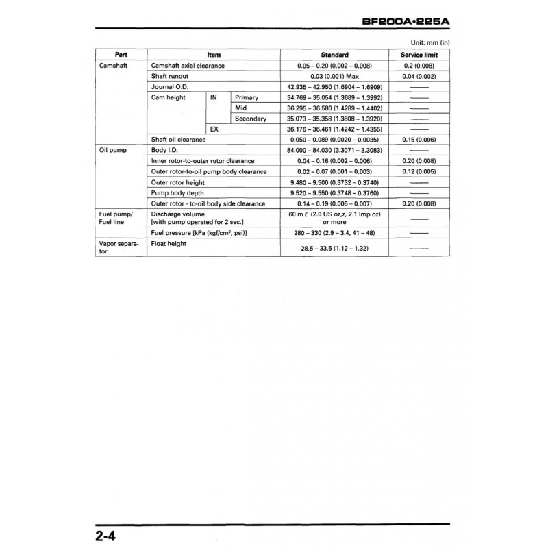 manuel honda bf175a bf200a bf225a rh engine manual com Parts Manual Service Station