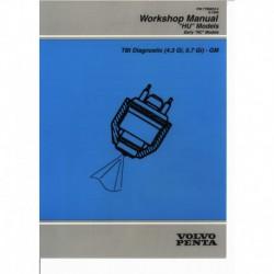 VOLVO PENTA Model HU 1995-TBI Diagnostic (4.3Gi 5.7Gi)-GM