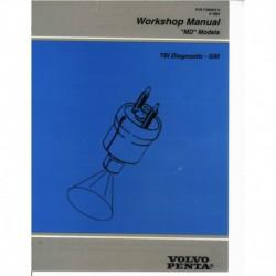 VOLVO PENTA 1994-TBI Diagnostic-GM-model MD