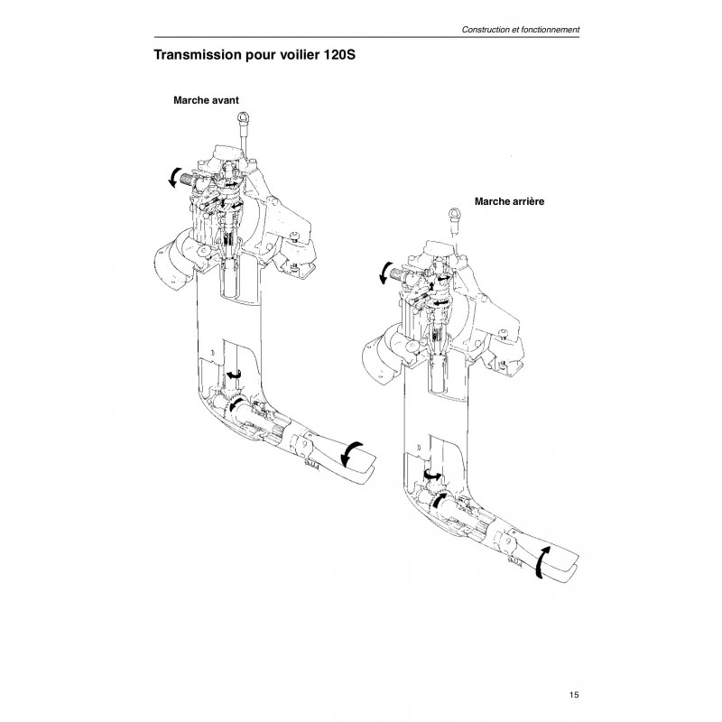 manuel volvo penta embase ms2 120s rh engine manual com