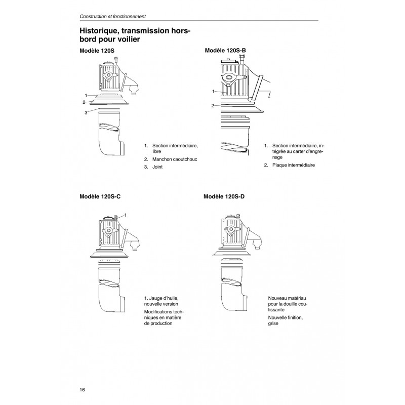 manuel volvo penta embase ms2 120s rh engine manual com Volvo Penta Engine Diagram Volvo Penta Parts