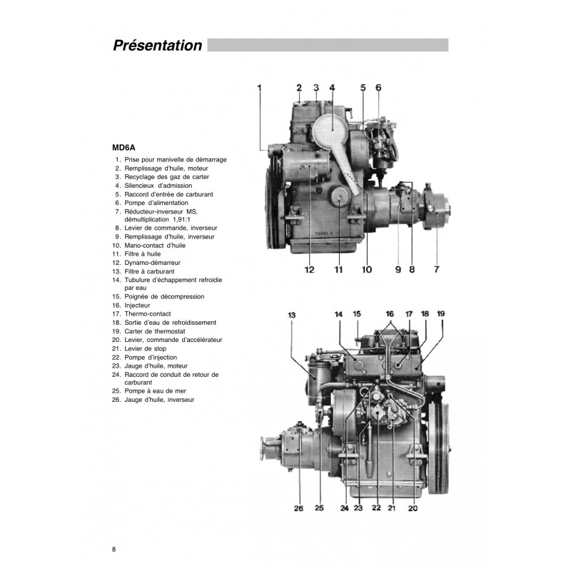manuel volvo penta diesel md6a md7a unit moteur rh engine manual com Volvo Penta Parts Volvo Penta Engine Diagram
