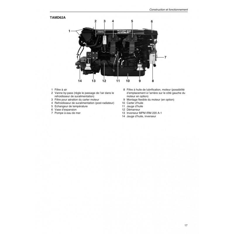 manuel volvo penta diesel d61 d62 d63 d71 d72 moteur. Black Bedroom Furniture Sets. Home Design Ideas