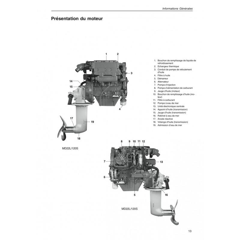 manuel volvo penta diesel d22 moteur. Black Bedroom Furniture Sets. Home Design Ideas