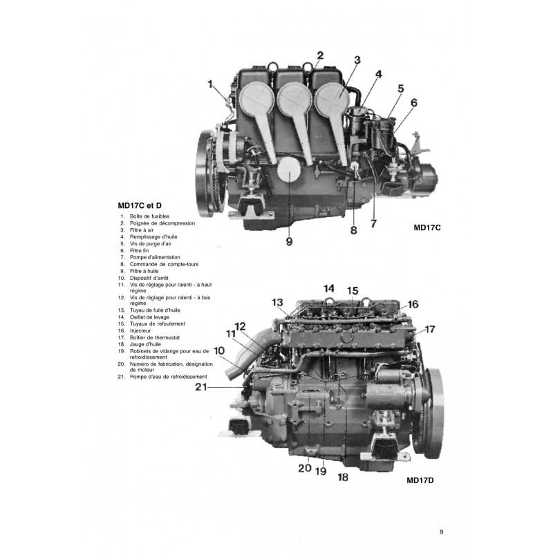manuel volvo penta diesel md11c d md17c d unit moteur rh engine manual com Volvo Penta Lower Unit 03 Volvo Penta 4.3
