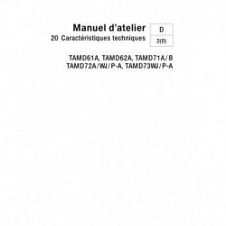 VOLVO PENTA DIESEL D61-D62-D71-D72-D73 Caractéristiques Techniques