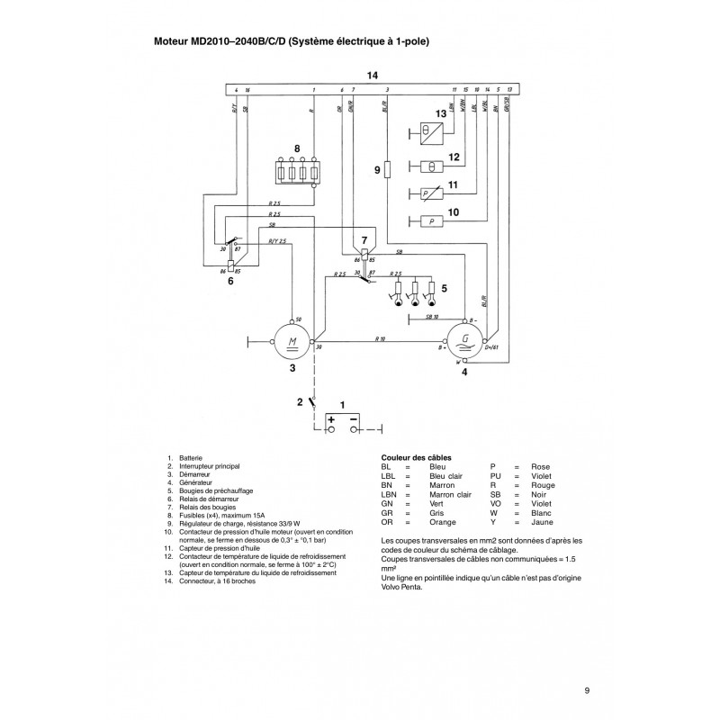 volvo md22 wiring diagram www jzgreentown com rh jzgreentown com Audio Wire Diagram 1985 Volvo volvo penta md22 wiring diagram