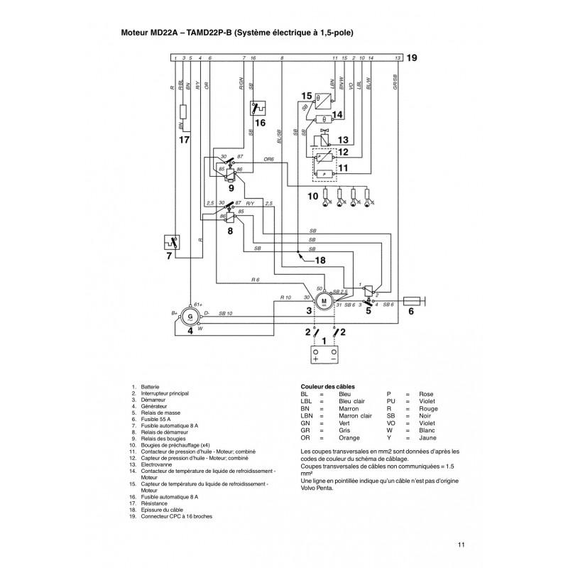 volvo md2030 wiring diagram manuel volvo penta diesel 2010 2020 2030 2040 sch ma volvo ignition wiring diagram