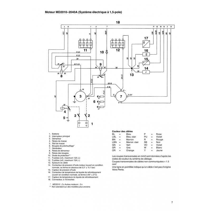 volvo penta aq130 alternator wiring wiring solutions rh rausco com Volvo XC90 Wiring-Diagram 1992 Volvo 960 Radio Wire Diagram