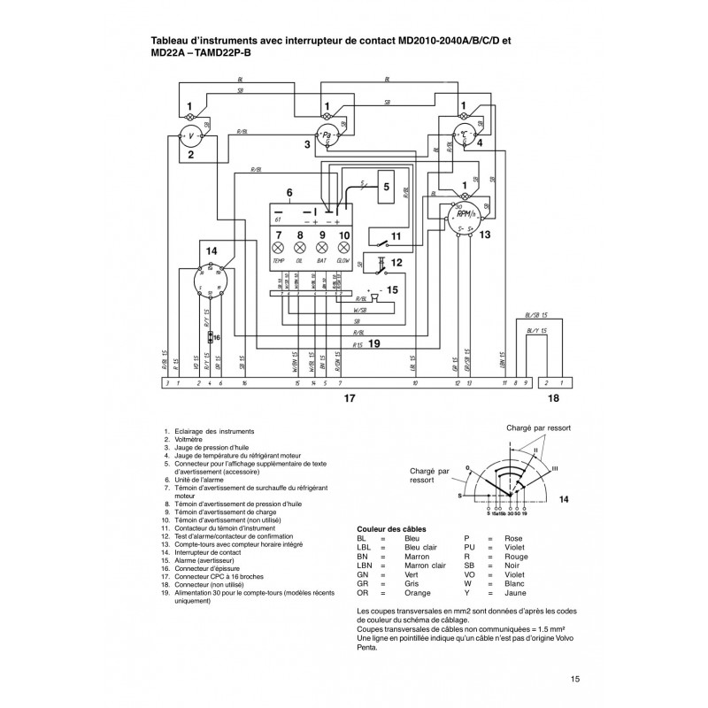volvo penta md22 wiring diagram wiring diagram u2022 rh tinyforge co Volvo V70 Electrical Diagram Volvo Semi Truck Wiring Diagram