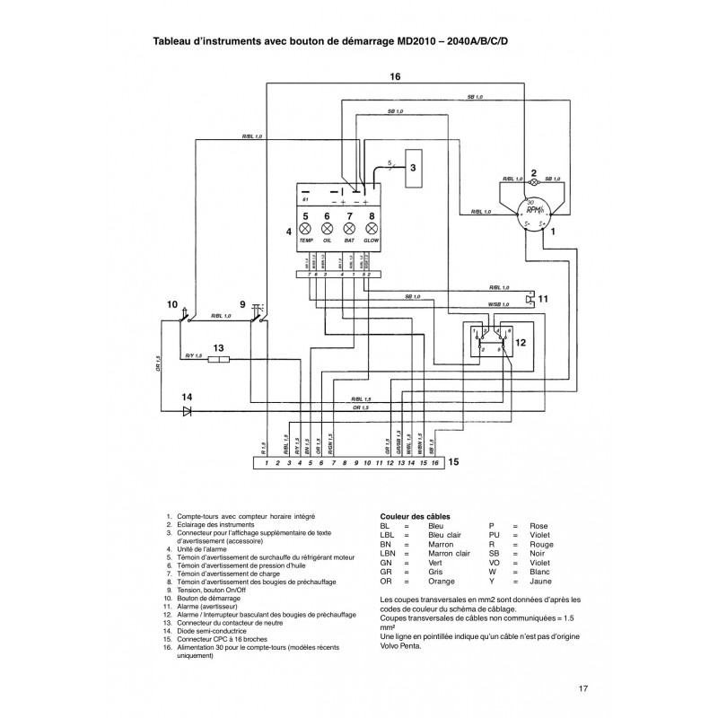 volvo md22 wiring diagram wiring diagram u2022 rh tinyforge co Volvo 240 Fuse Diagram Volvo XC90 Wiring-Diagram