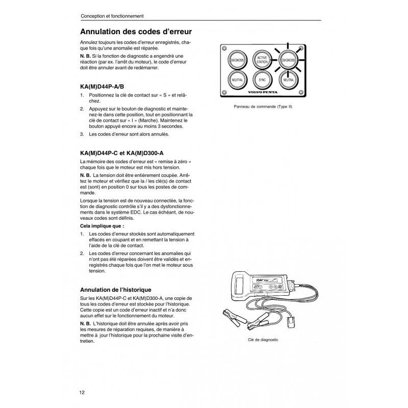 Manuel VOLVO PENTA DIESEL D44-D300 Système Alimentation EDC I