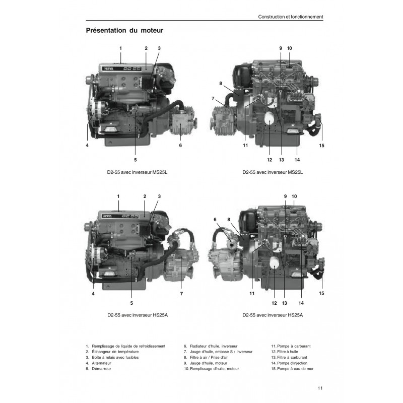manuel volvo penta diesel d2-55 groupe 20-23, 26 & 30 - (10-2002)