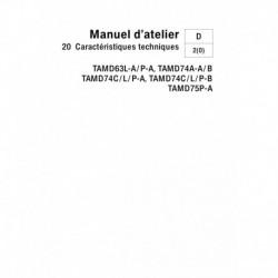 VOLVO PENTA DIESEL D63-D74-D75 Caractéristiques Techniques
