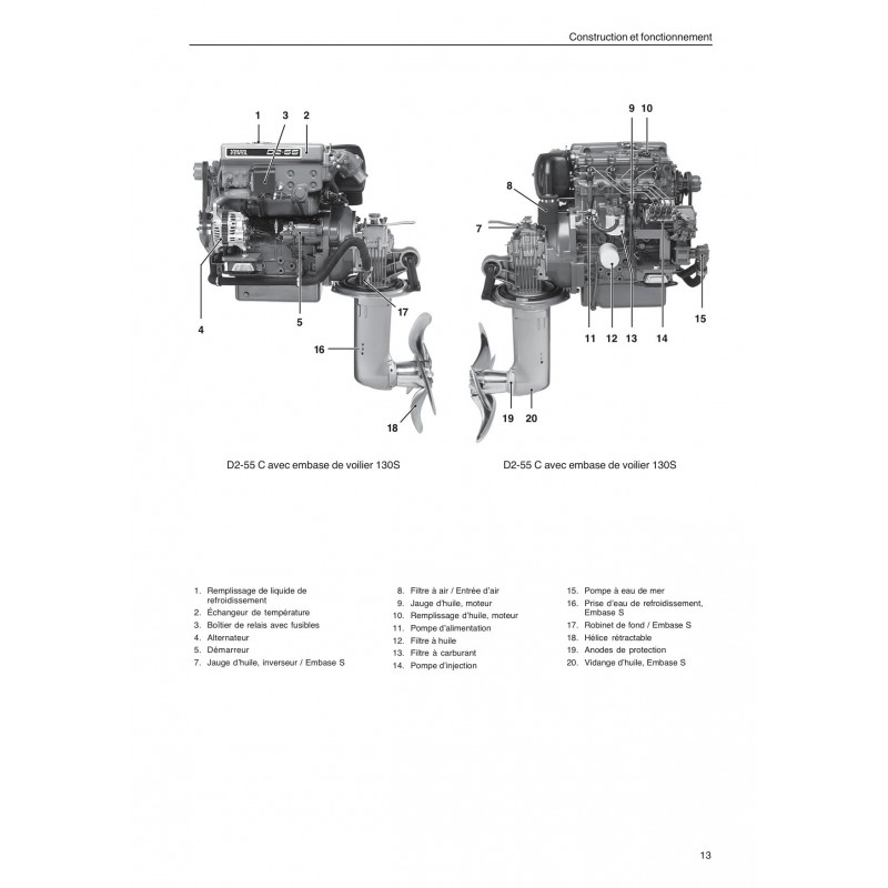 volvo penta d2 55a workshop manual various owner manual guide u2022 rh justk co Instruction Manual Clip Art Owner's Manual