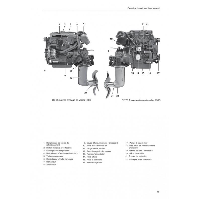 volvo d255 workshop manual good owner guide website u2022 rh hash ocean co