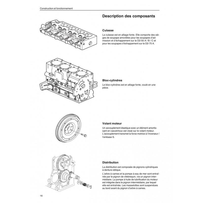 breathtaking volvo penta d2 55 wiring diagram pictures Pontiac Shop Manual 2007 workshop manual volvo penta d2 55
