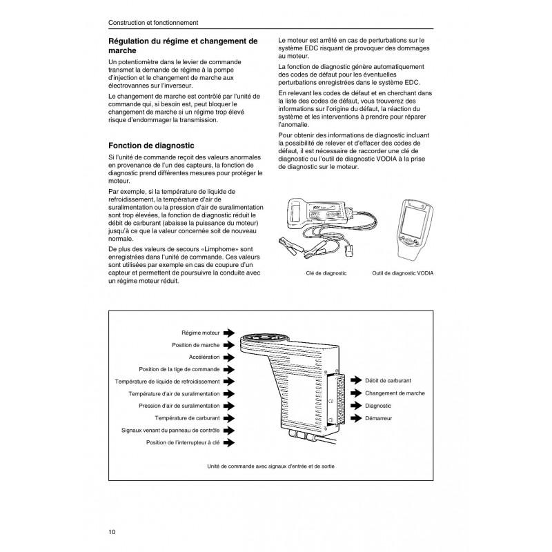 Volvo Penta Tamd 75 Manual