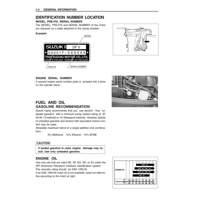 Manuel Suzuki Df4 5df 6df
