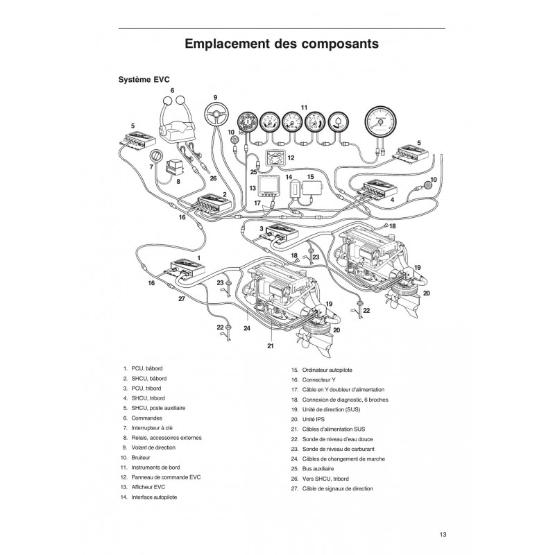 Honda Ex5 Wiring Diagram Download
