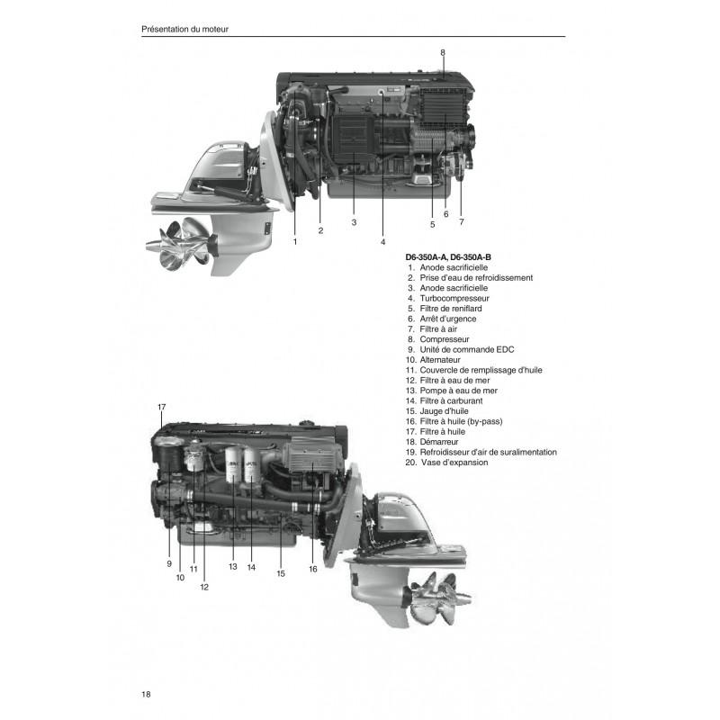 manuel volvo penta diesel d4
