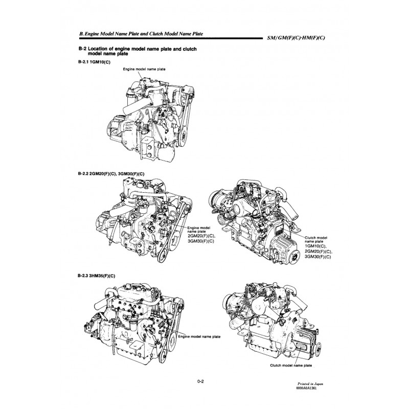 yanmar 1gm10 engine diagram  engine  auto wiring diagram