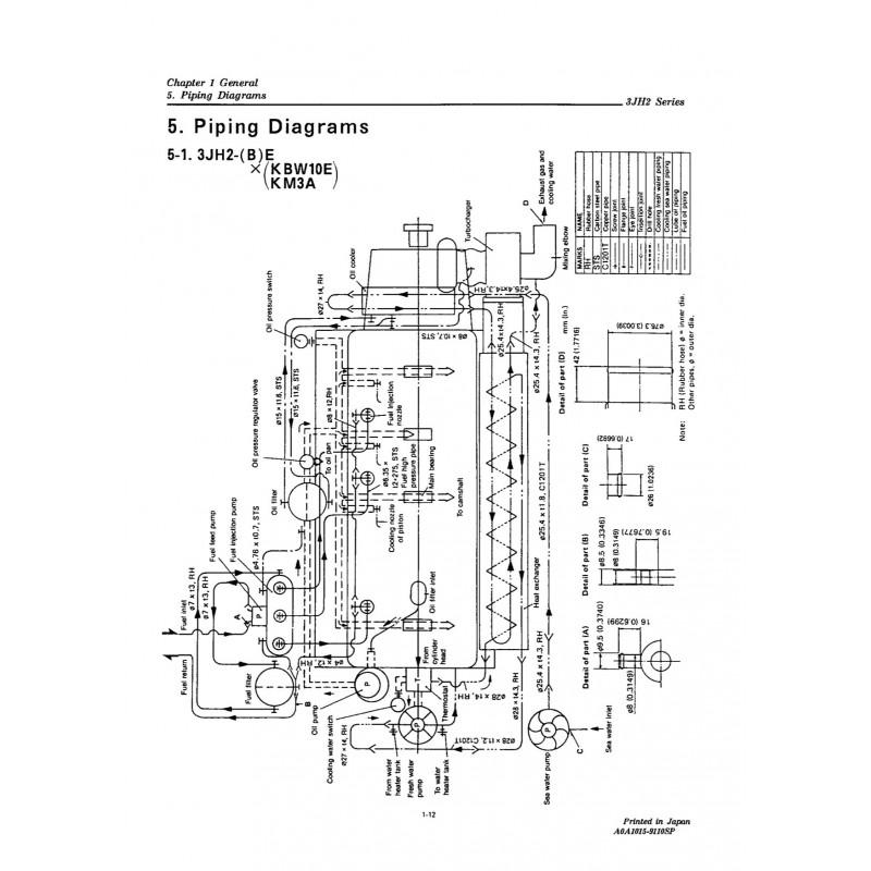manuel yanmar 3jh2e te rh engine manual com yanmar 3jh3e manual Yanmar 3JH2E Exhaust
