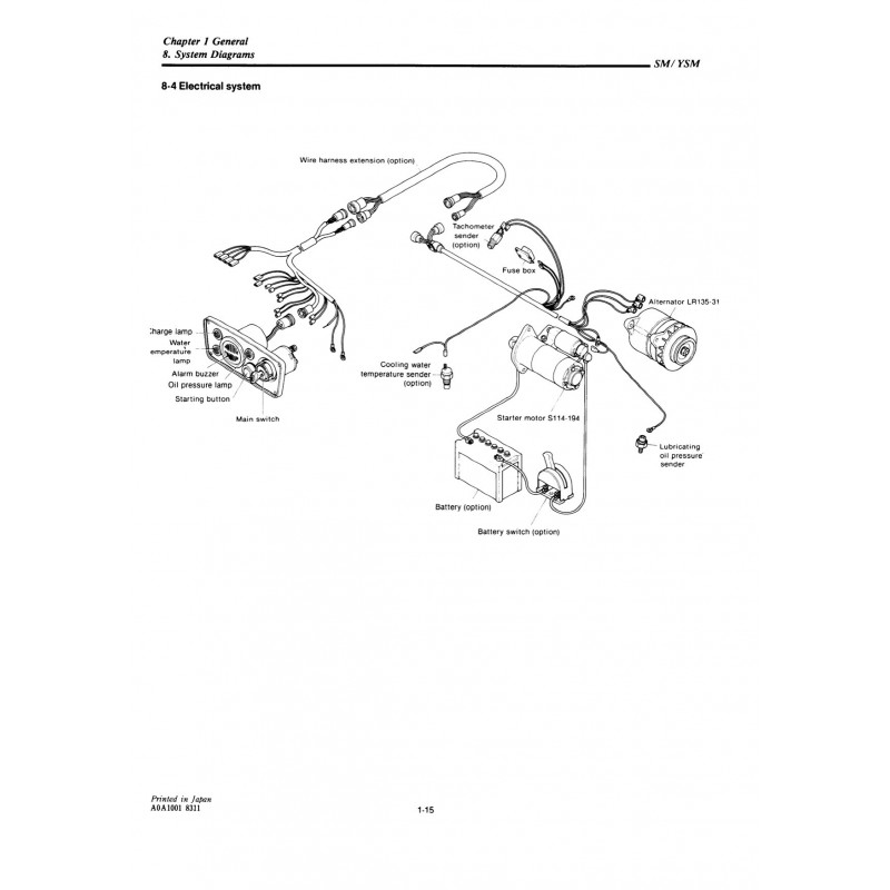 Yanmar Generator Wiring Diagram - Auto Electrical Wiring Diagram on