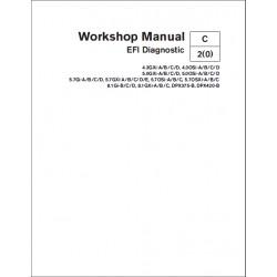 manuel volvo penta essence rh engine manual com Volvo Penta 275 Outdrive 03 Volvo Penta 4.3