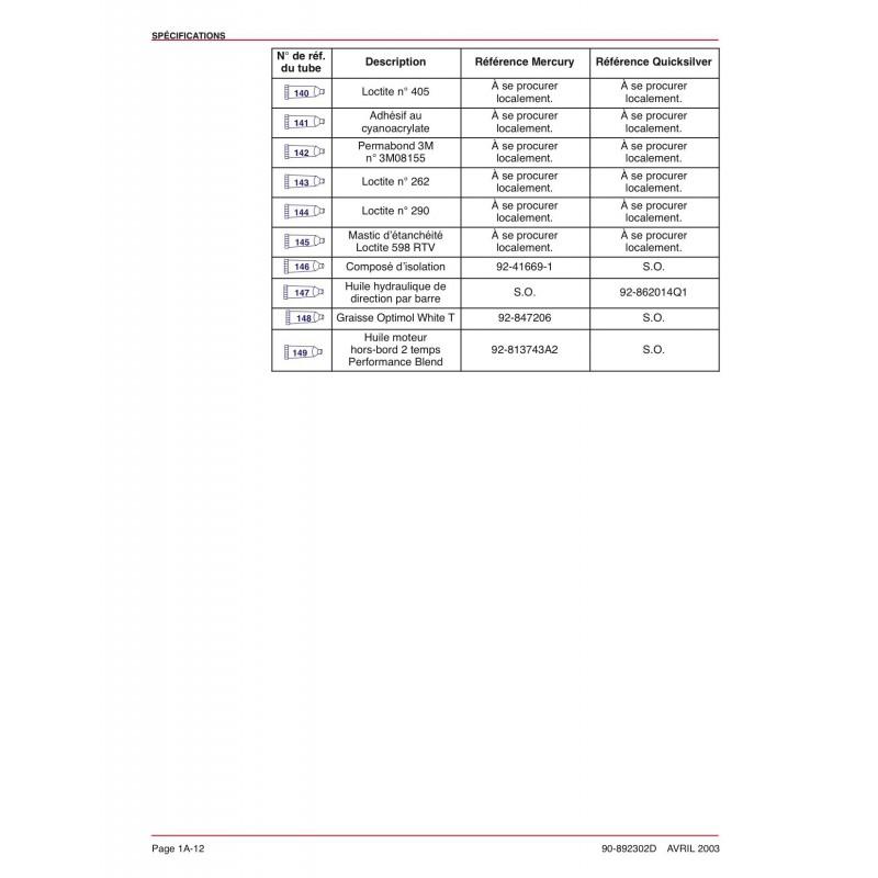 manuel mercury optimax 75hp 90hp 115hp