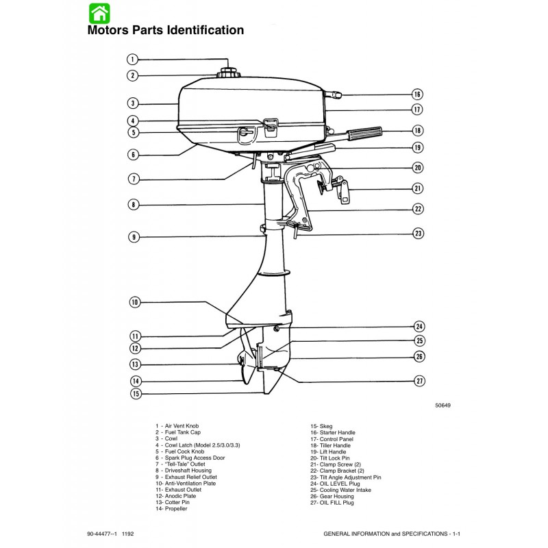 Iveco Workshop Manual additionally Seadoo Parts Diagram additionally Boat Engine Wiring Diagram Schemes additionally 53 Mercury 2 Temps 22hp 25hp 3hp 33hp also 7757 170. on engine and jet drive
