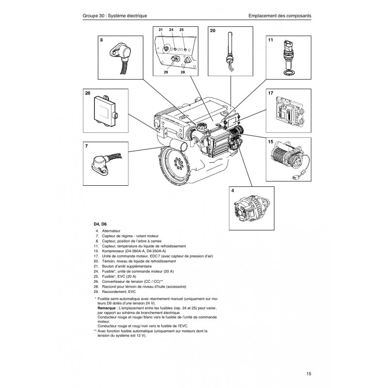 Volvo penta D4 workshop Manual