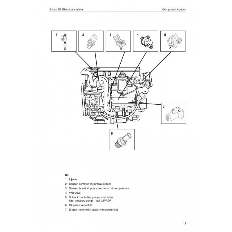 Volvo penta 130 manual
