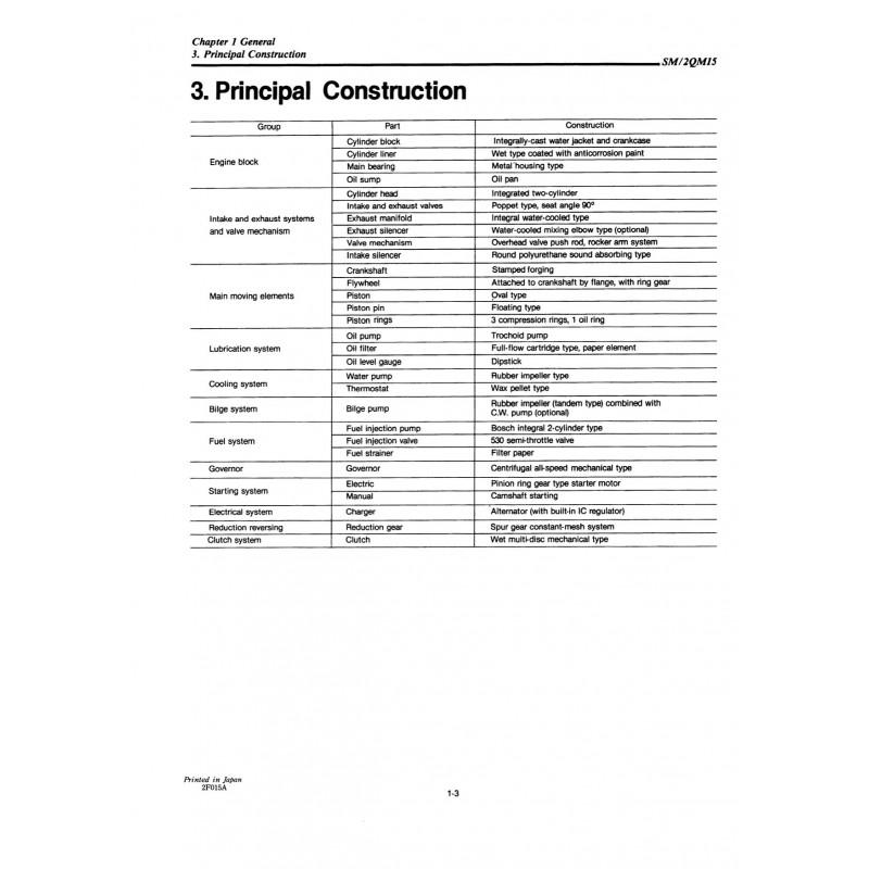 Yanmar 2qm15 manual