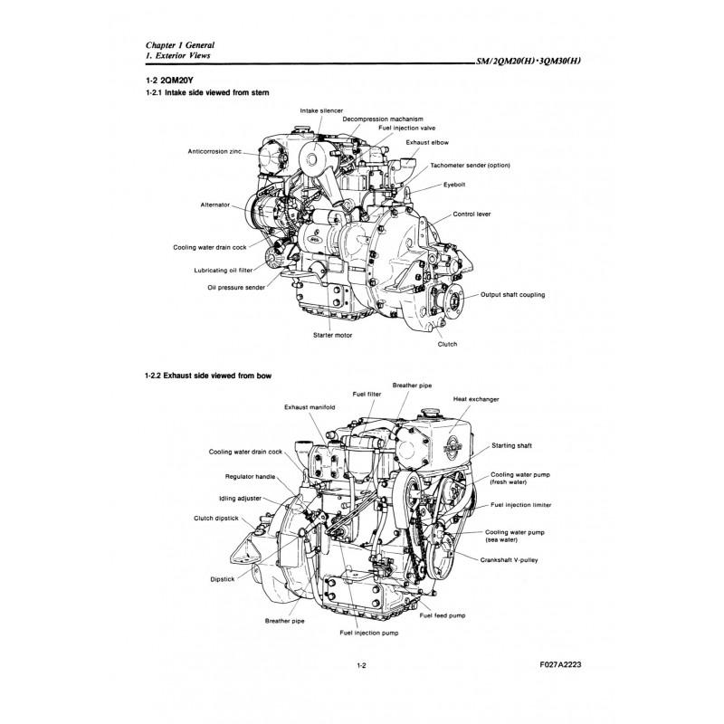 Manual For Yanmar
