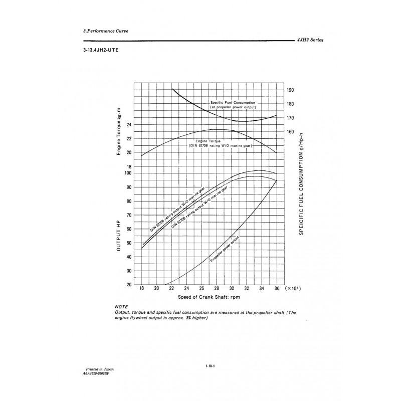 Yanmar engine 4jh2e Manual